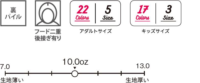10.0oz スウェットフルジップパーカー